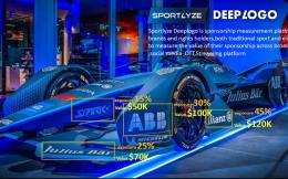 瑞騰全球體育科技創新服務平臺企業系列介紹之Sportlyze——電競贊助變革者
