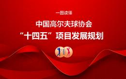 """一圖讀懂中國高爾夫球協會""""十四五""""項目發展規劃"""