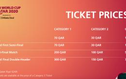 國際足聯公布卡塔爾世俱杯票價 17元看拜仁小組賽